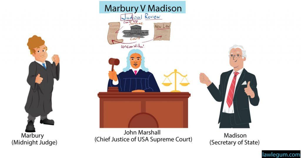 Marbury v Maidson Judicial Review
