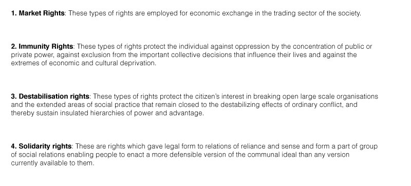 rights according to unger
