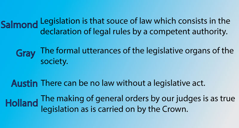 definitions of legislation